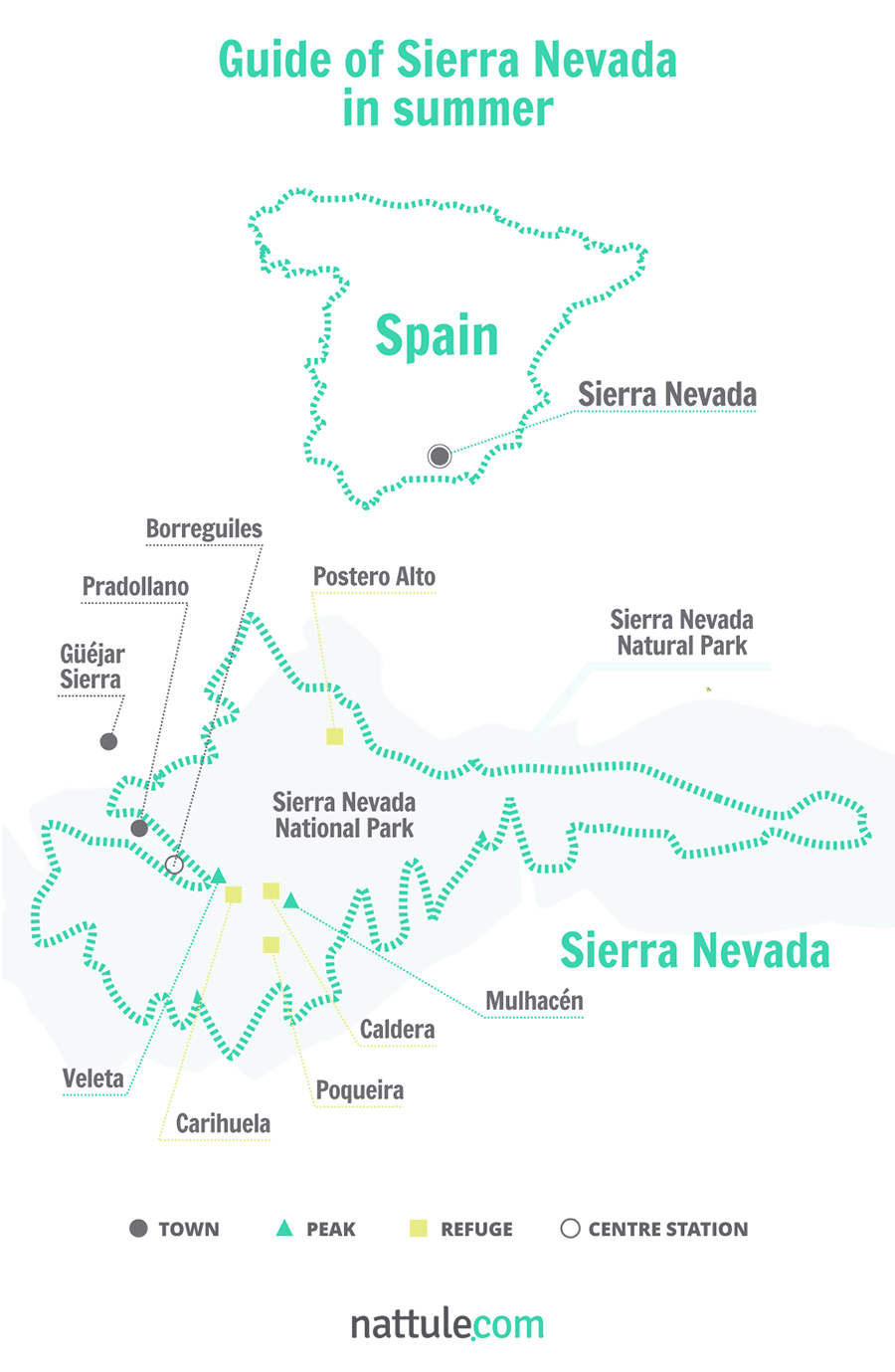 Guide of Sierra Nevada in summer