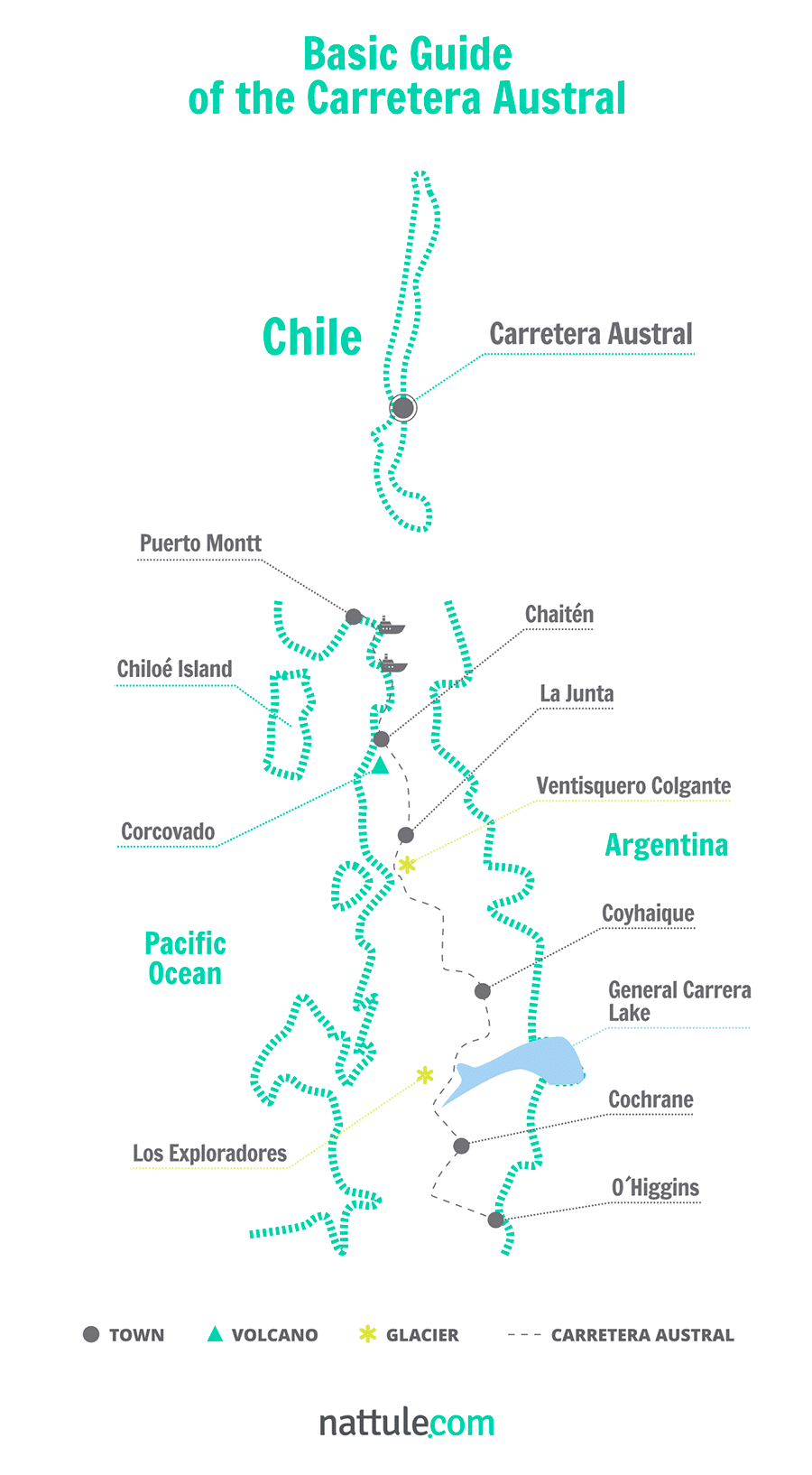 Basic Guide of the Carretera Austral
